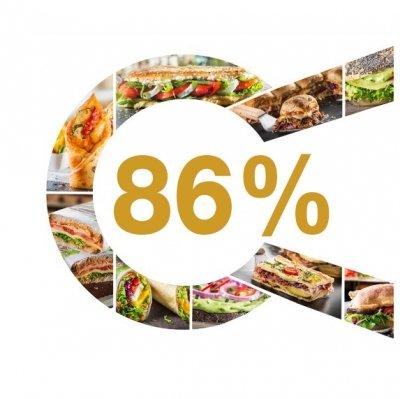 86% – Zahl des Monats November 2017
